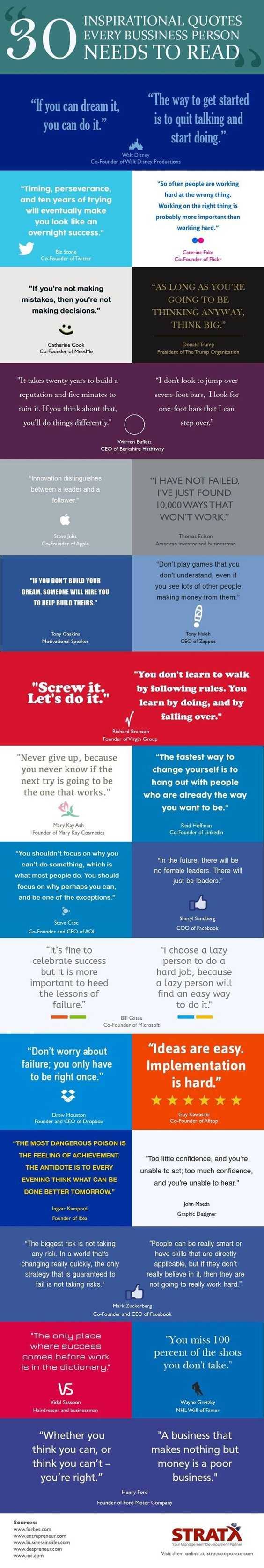 30 Inspirational Quotes every Entrepreneurs Needs to Read